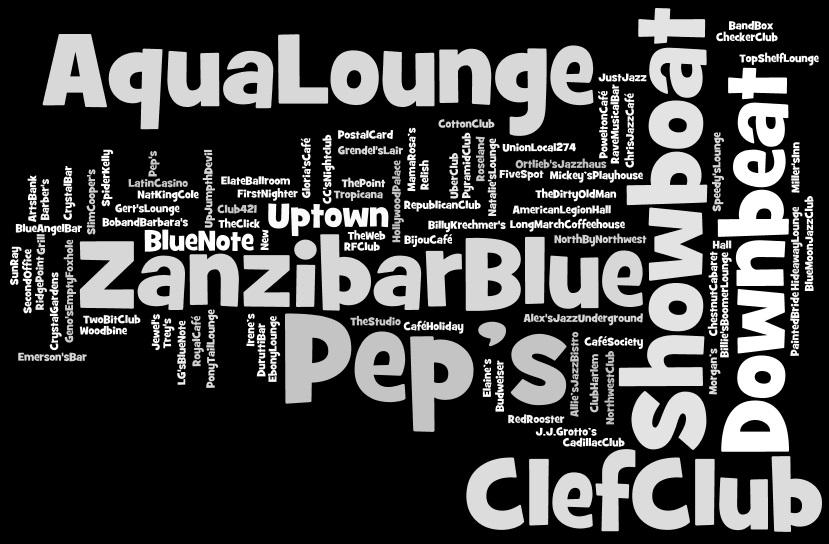 All That Philly Jazz - Aqua Lounge to Zanzibar Blue