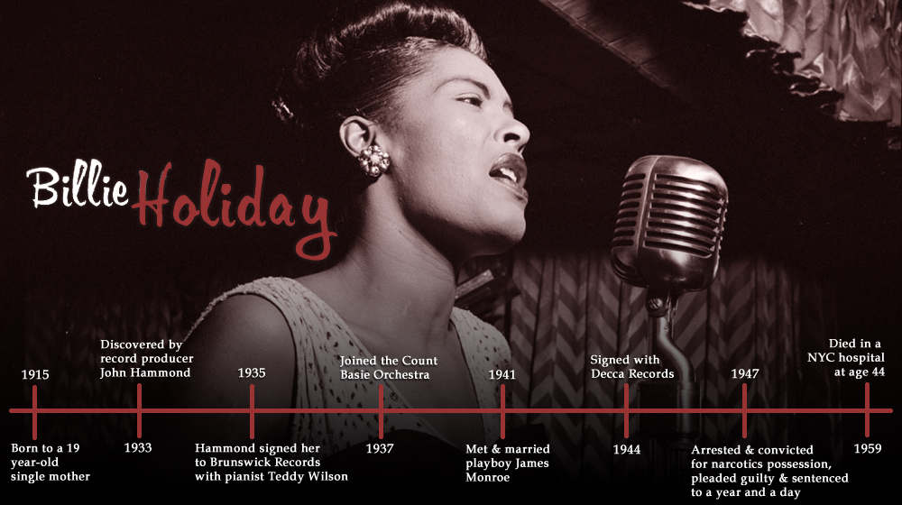 billie-holiday-timeline