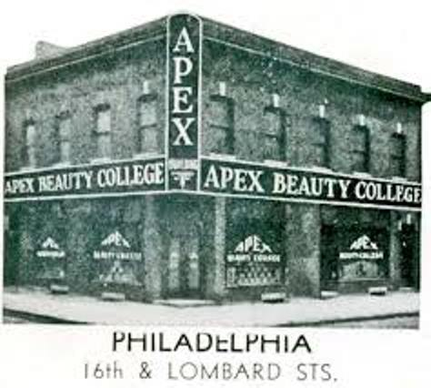 Apex Beauty College