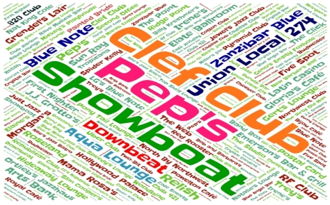 All That Philly Jazz Wordle